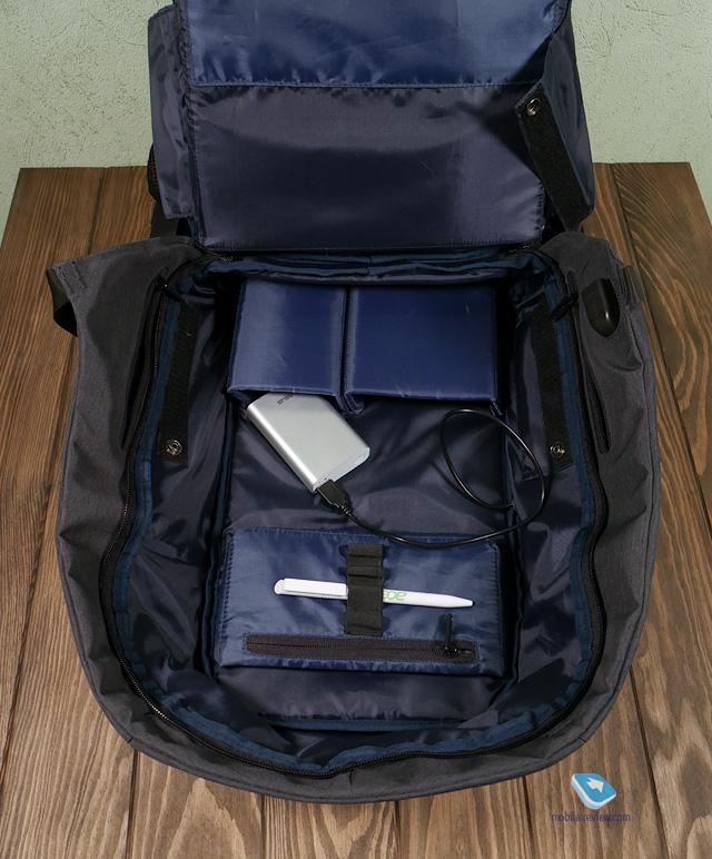 Рюкзак С Внутренними Карманами
