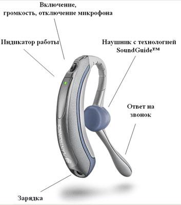 Mobile-review com Review bluetooth headset Plantronics M2500